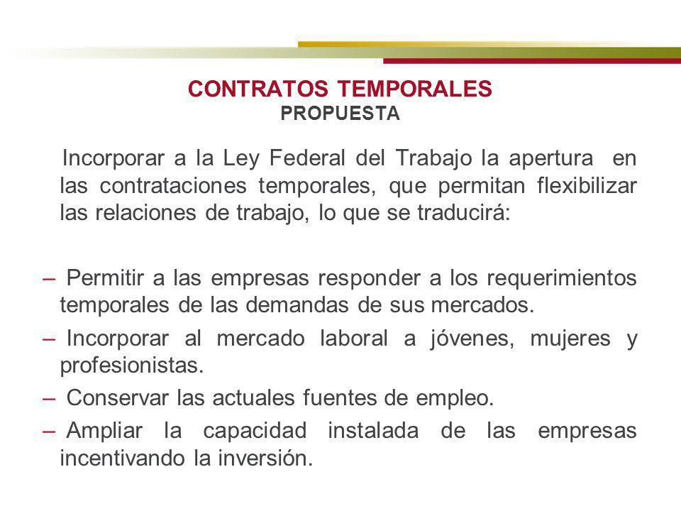 CONTRATOS TEMPORALES PROPUESTA Incorporar a la Ley Federal del Trabajo la apertura en las contrataciones temporales, que permitan flexibilizar las rel