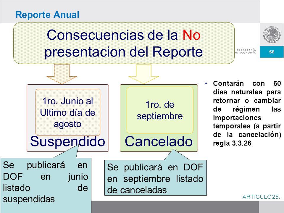 SuspendidoCancelado ARTICULO 25. Reporte Anual 1ro.