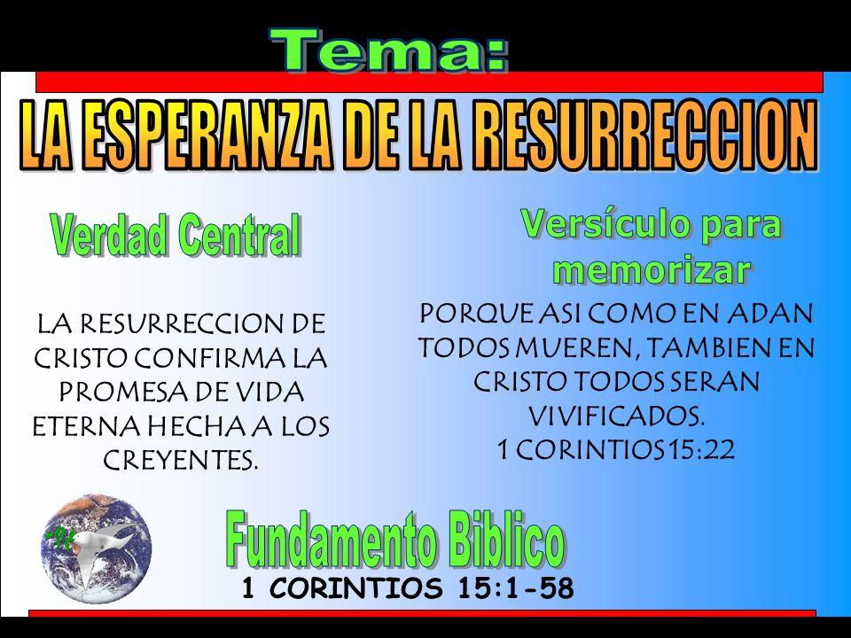 Tema: 1 CORINTIOS 15:1-58 LA RESURRECCION DE CRISTO CONFIRMA LA PROMESA DE VIDA ETERNA HECHA A LOS CREYENTES. PORQUE ASI COMO EN ADAN TODOS MUEREN, TA