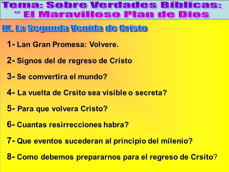La Segunda Venida De Cristo 1- Lan Gran Promesa: Volvere. 2- Signos del de regreso de Cristo 3- Se comvertira el mundo? 4- La vuelta de Crsito sea vis