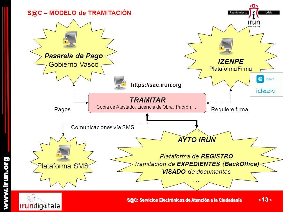 S@C: Servicios Electrónicos de Atención a la Ciudadanía - 12 - www.irun.org S@C : DOS TIPOLOGÍAS DE TRÁMITES GESTIÓN INMEDIATA - Alta de solicitud. -