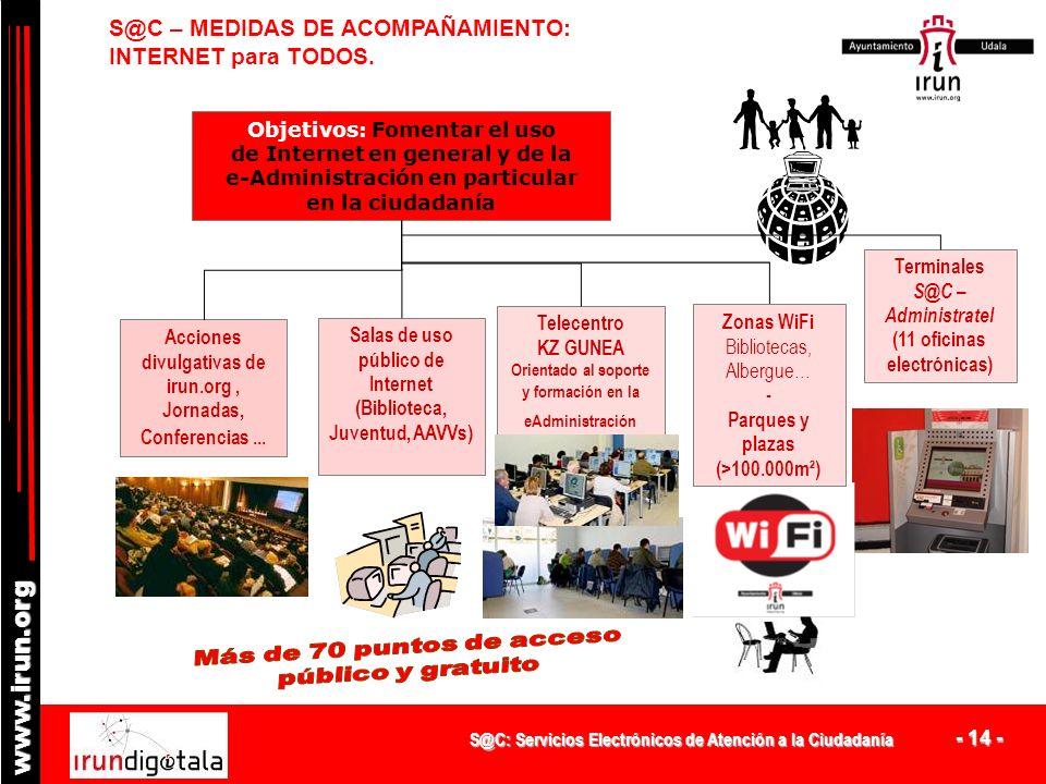S@C: Servicios Electrónicos de Atención a la Ciudadanía - 13 - www.irun.org https://sac.irun.org Pagos S@C – MODELO de TRAMITACIÓN Pasarela de Pago Go