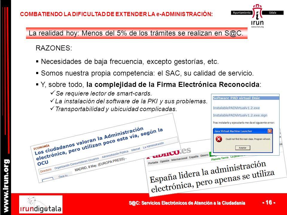 S@C: Servicios Electrónicos de Atención a la Ciudadanía - 15 - www.irun.org