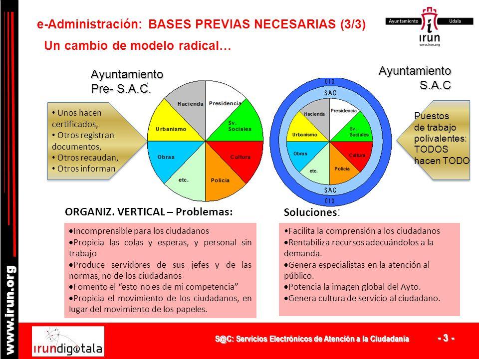 S@C: Servicios Electrónicos de Atención a la Ciudadanía - 3 - www.irun.org Ayuntamiento Pre- S.A.C.