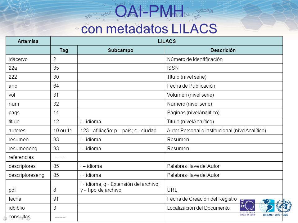 Artemisa LILACS TagSubcampoDescrición idacervo2Número de Identificación 22a35ISSN 22230Título (nivel serie) ano64Fecha de Publicación vol31Volumen (ni