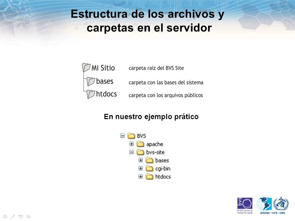 Estructura de los archivos y carpetas en el servidor En nuestro ejemplo prático