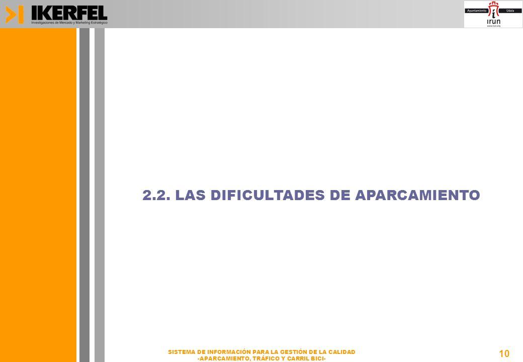 10 SISTEMA DE INFORMACIÓN PARA LA GESTIÓN DE LA CALIDAD -APARCAMIENTO, TRÁFICO Y CARRIL BICI- 2.2.