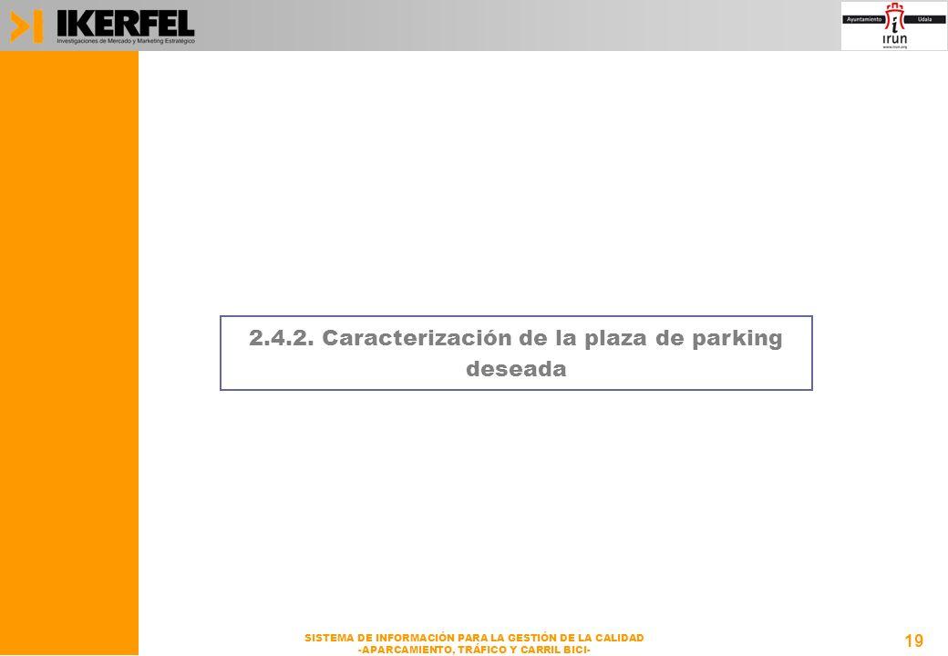 19 SISTEMA DE INFORMACIÓN PARA LA GESTIÓN DE LA CALIDAD -APARCAMIENTO, TRÁFICO Y CARRIL BICI- 2.4.2.