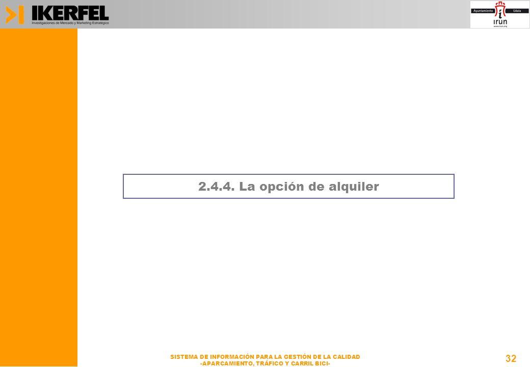 32 SISTEMA DE INFORMACIÓN PARA LA GESTIÓN DE LA CALIDAD -APARCAMIENTO, TRÁFICO Y CARRIL BICI- 2.4.4.
