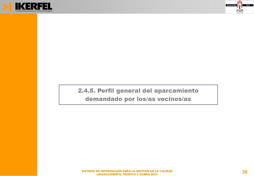 36 SISTEMA DE INFORMACIÓN PARA LA GESTIÓN DE LA CALIDAD -APARCAMIENTO, TRÁFICO Y CARRIL BICI- 2.4.5.