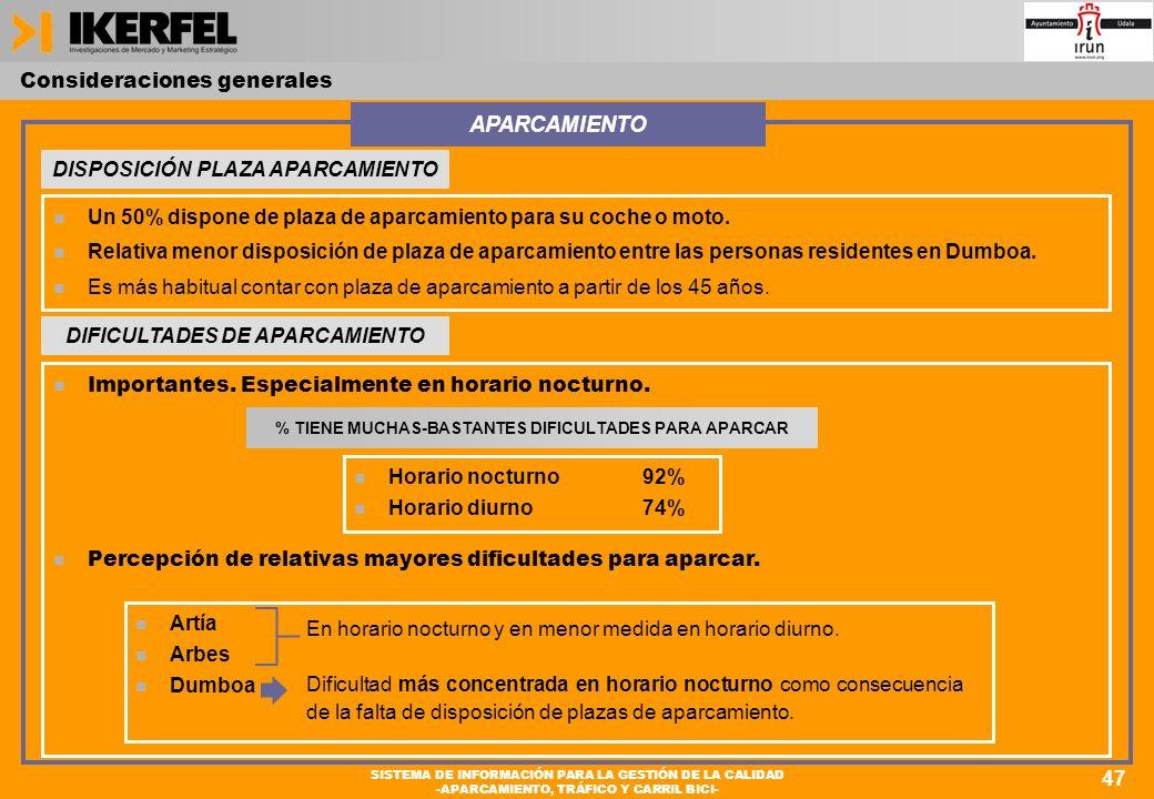 47 SISTEMA DE INFORMACIÓN PARA LA GESTIÓN DE LA CALIDAD -APARCAMIENTO, TRÁFICO Y CARRIL BICI- Consideraciones generales DISPOSICIÓN PLAZA APARCAMIENTO n Un 50% dispone de plaza de aparcamiento para su coche o moto.