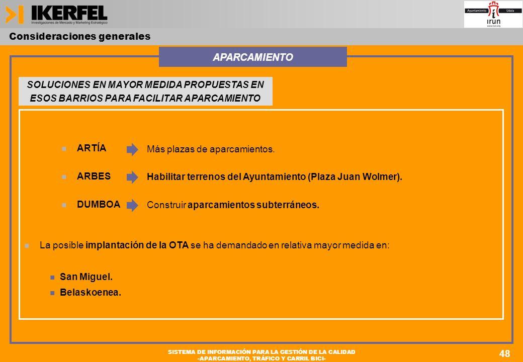48 SISTEMA DE INFORMACIÓN PARA LA GESTIÓN DE LA CALIDAD -APARCAMIENTO, TRÁFICO Y CARRIL BICI- Consideraciones generales SOLUCIONES EN MAYOR MEDIDA PROPUESTAS EN ESOS BARRIOS PARA FACILITAR APARCAMIENTO n La posible implantación de la OTA se ha demandado en relativa mayor medida en: n San Miguel.
