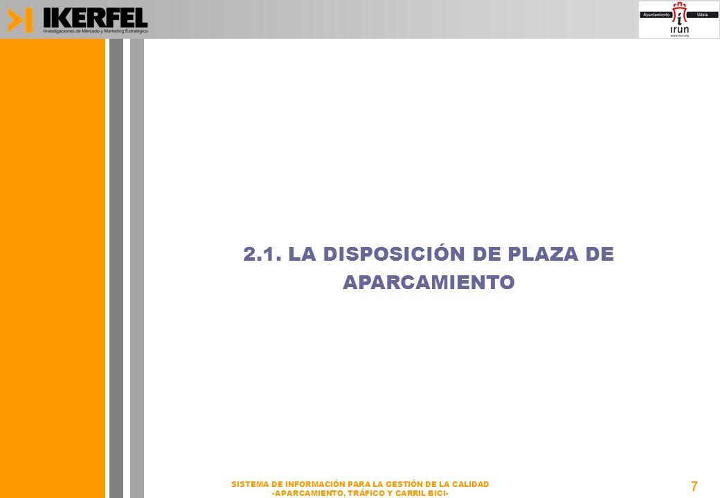 28 SISTEMA DE INFORMACIÓN PARA LA GESTIÓN DE LA CALIDAD -APARCAMIENTO, TRÁFICO Y CARRIL BICI- ¿QUÉ PRECIO ESTARÍA VD.