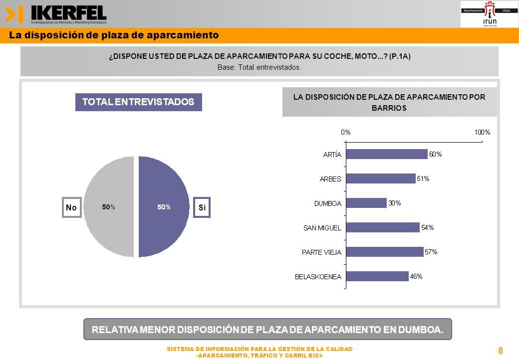 49 SISTEMA DE INFORMACIÓN PARA LA GESTIÓN DE LA CALIDAD -APARCAMIENTO, TRÁFICO Y CARRIL BICI- En general positiva (88%).