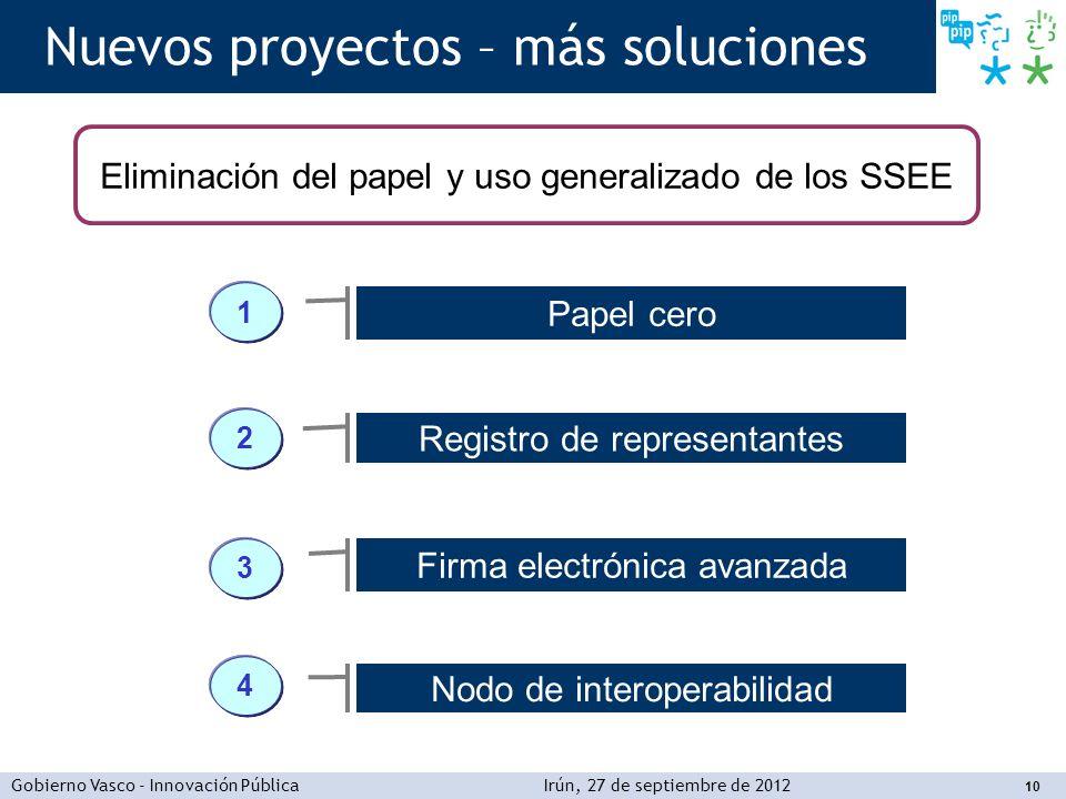 Gobierno Vasco - Innovación PúblicaIrún, 27 de septiembre de 2012 10 Nuevos proyectos – más soluciones Eliminación del papel y uso generalizado de los