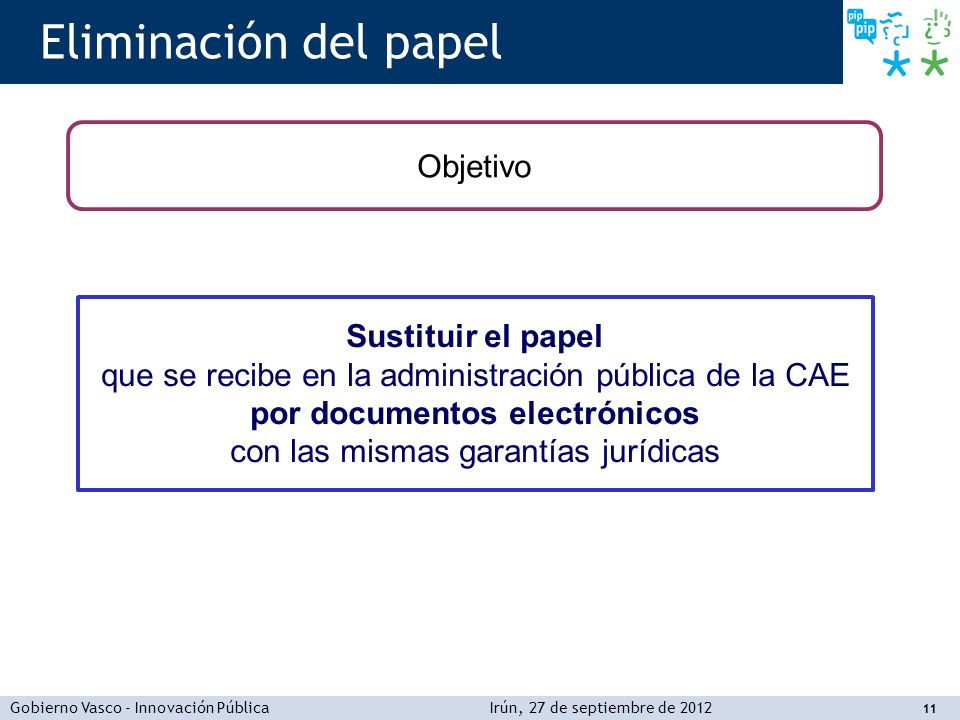 Gobierno Vasco - Innovación PúblicaIrún, 27 de septiembre de 2012 11 Eliminación del papel Objetivo Sustituir el papel que se recibe en la administrac