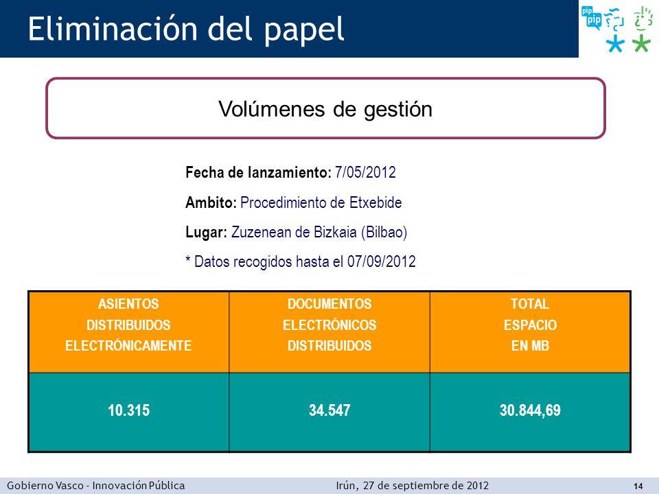 Gobierno Vasco - Innovación PúblicaIrún, 27 de septiembre de 2012 14 Eliminación del papel Volúmenes de gestión Fecha de lanzamiento: 7/05/2012 Ambito