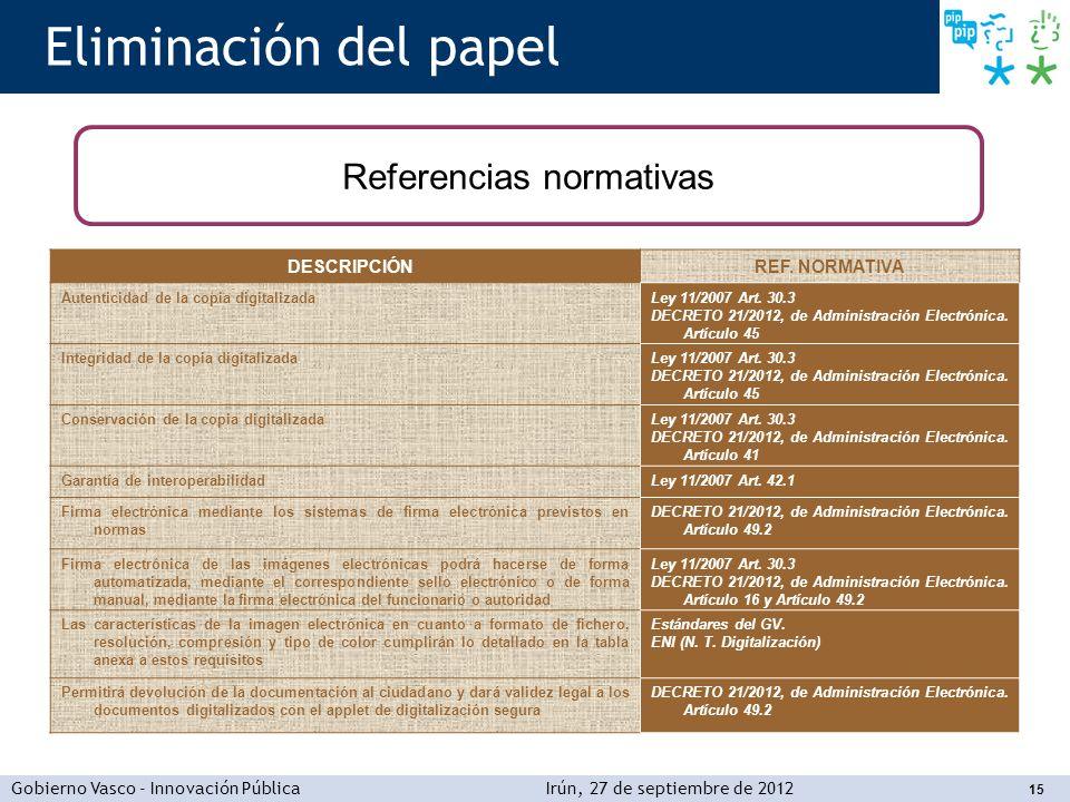 Gobierno Vasco - Innovación PúblicaIrún, 27 de septiembre de 2012 15 Eliminación del papel Referencias normativas DESCRIPCIÓNREF. NORMATIVA Autenticid