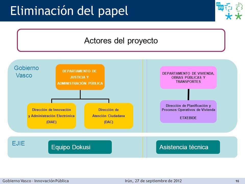 Gobierno Vasco - Innovación PúblicaIrún, 27 de septiembre de 2012 16 Eliminación del papel Actores del proyecto DEPARTAMENTO DE JUSTICIA Y ADMINISTRAC
