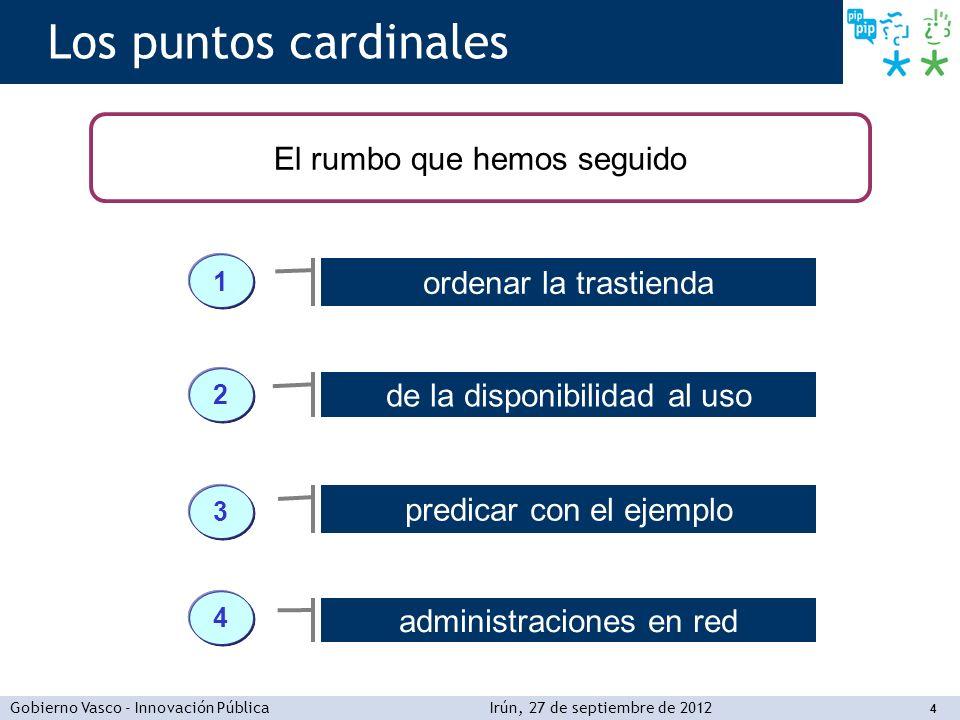 Gobierno Vasco - Innovación PúblicaIrún, 27 de septiembre de 2012 4 Los puntos cardinales El rumbo que hemos seguido ordenar la trastienda de la dispo