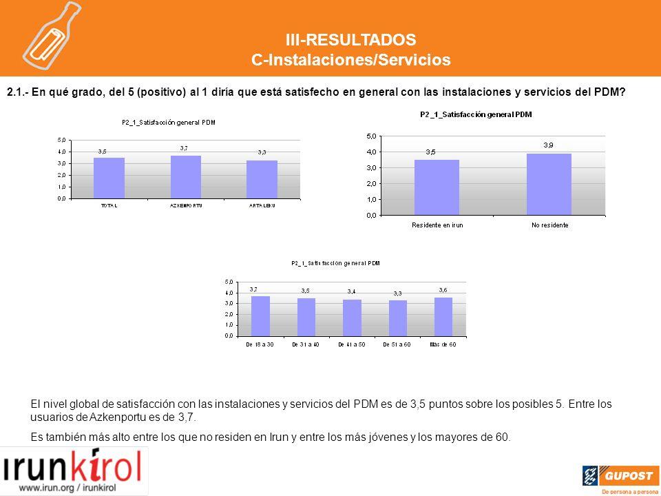 2.1.- En qué grado, del 5 (positivo) al 1 diría que está satisfecho en general con las instalaciones y servicios del PDM.