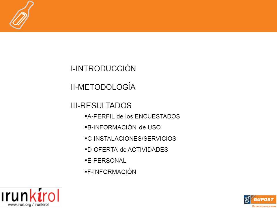 I-INTRODUCCIÓN II-METODOLOGÍA III-RESULTADOS A-PERFIL de los ENCUESTADOS B-INFORMACIÓN de USO C-INSTALACIONES/SERVICIOS D-OFERTA de ACTIVIDADES E-PERSONAL F-INFORMACIÓN