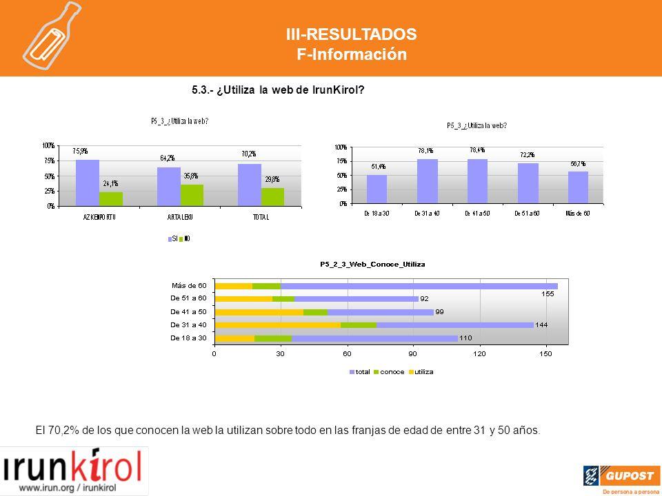 5.3.- ¿Utiliza la web de IrunKirol.