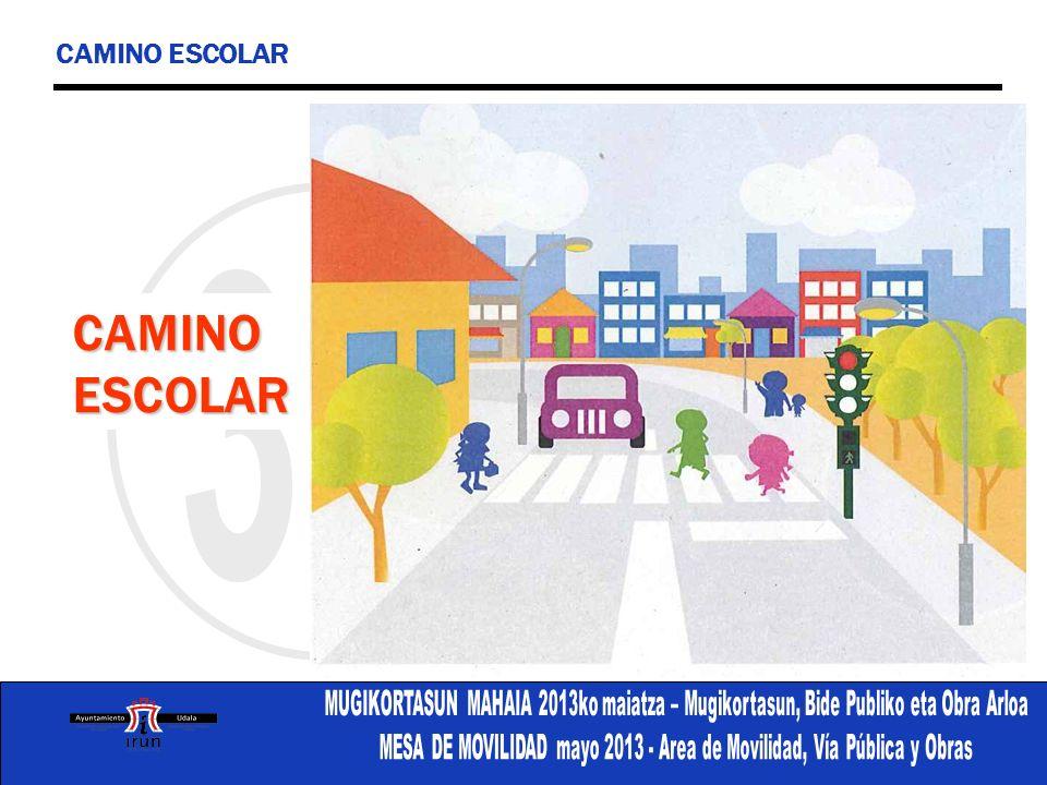 CAMINO ESCOLAR Situación actual Elección de colegios para el proyecto 2012-2013 EGUZKITZA LEKAENEA