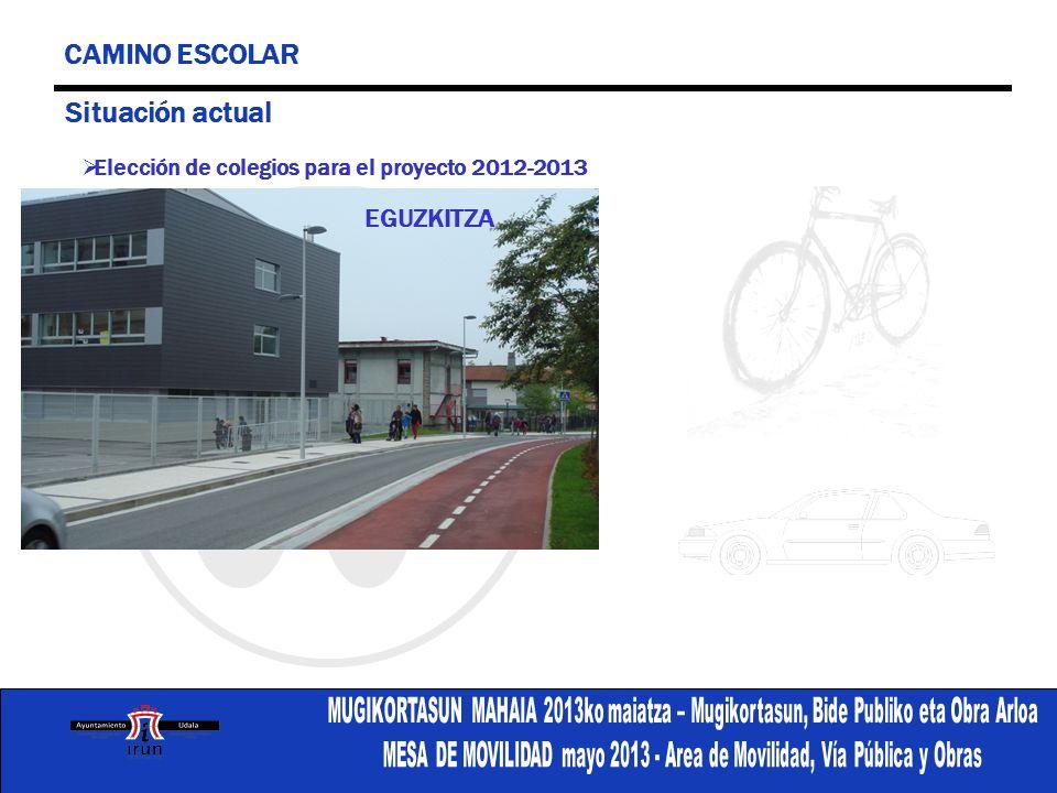 CAMINO ESCOLAR Situación actual Elección de colegios para el proyecto 2012-2013 EGUZKITZA