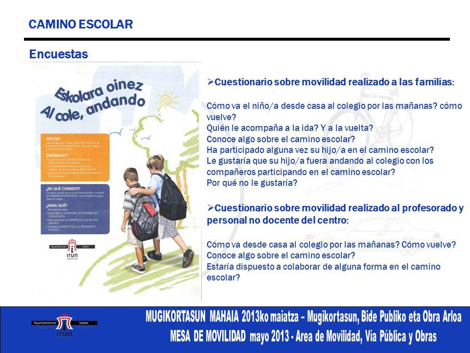 CAMINO ESCOLAR Encuestas Cuestionario sobre movilidad realizado a las familias: Cómo va el niño/a desde casa al colegio por las mañanas.