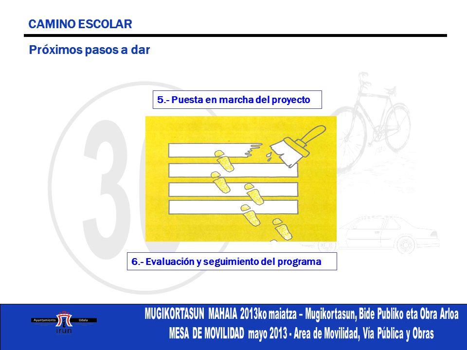 CAMINO ESCOLAR Próximos pasos a dar 5.- Puesta en marcha del proyecto 6.- Evaluación y seguimiento del programa