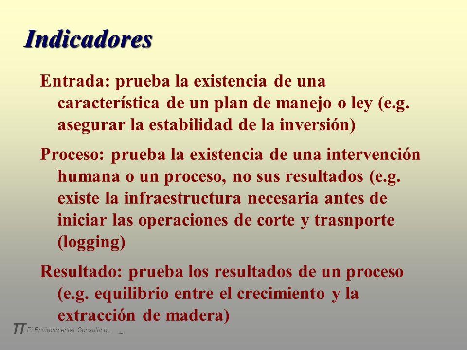 Pi Environmental Consulting π Indicadores Entrada: prueba la existencia de una característica de un plan de manejo o ley (e.g. asegurar la estabilidad
