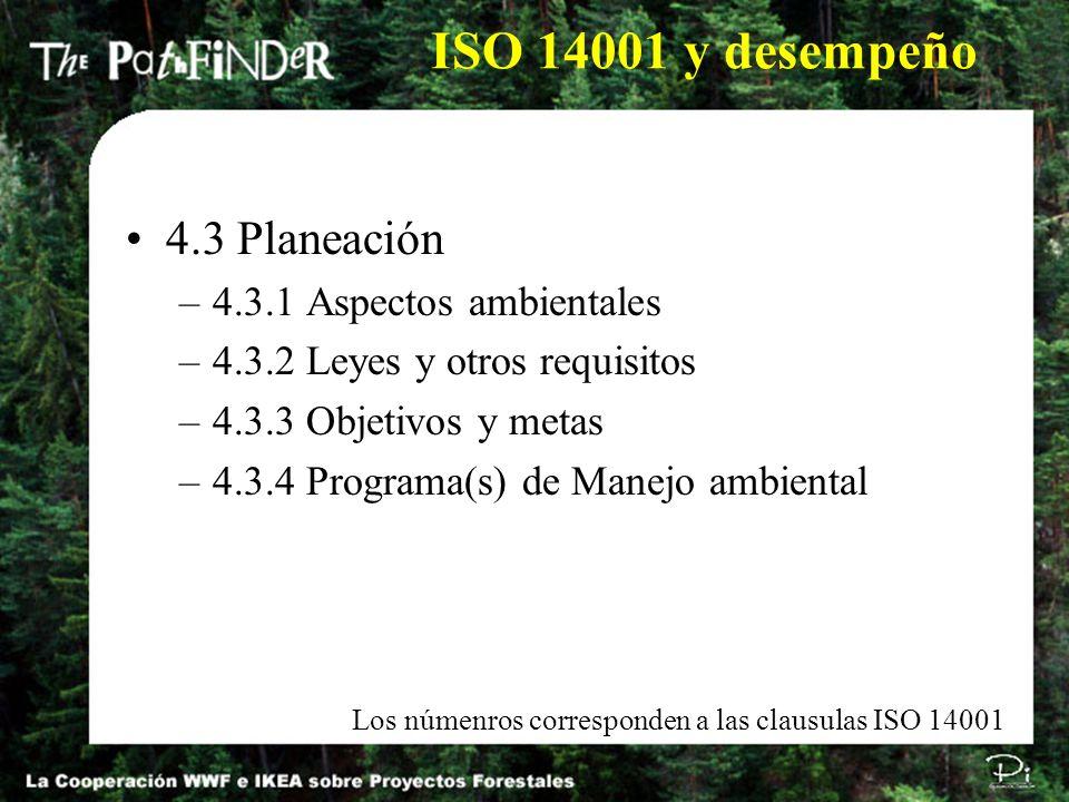 Los númenros corresponden a las clausulas ISO 14001 ISO 14001 y desempeño 4.3 Planeación –4.3.1 Aspectos ambientales –4.3.2 Leyes y otros requisitos –