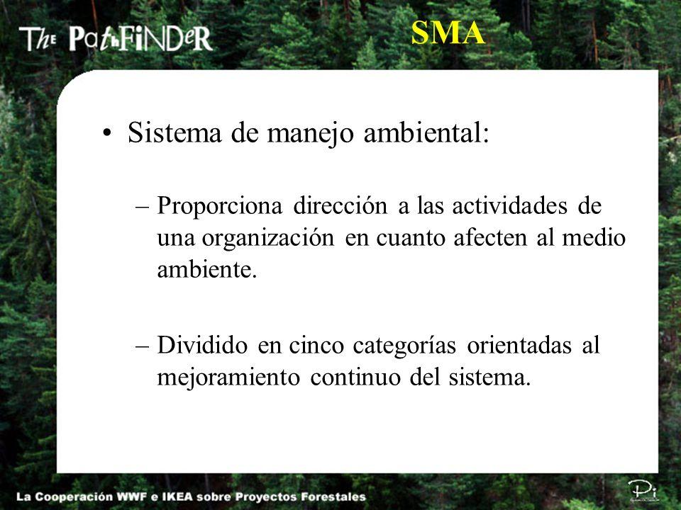 SMA Sistema de manejo ambiental: –Proporciona dirección a las actividades de una organización en cuanto afecten al medio ambiente. –Dividido en cinco