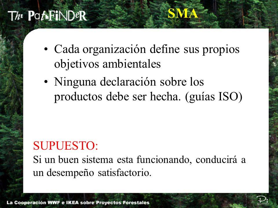 Cada organización define sus propios objetivos ambientales Ninguna declaración sobre los productos debe ser hecha. (guías ISO) SUPUESTO: Si un buen si
