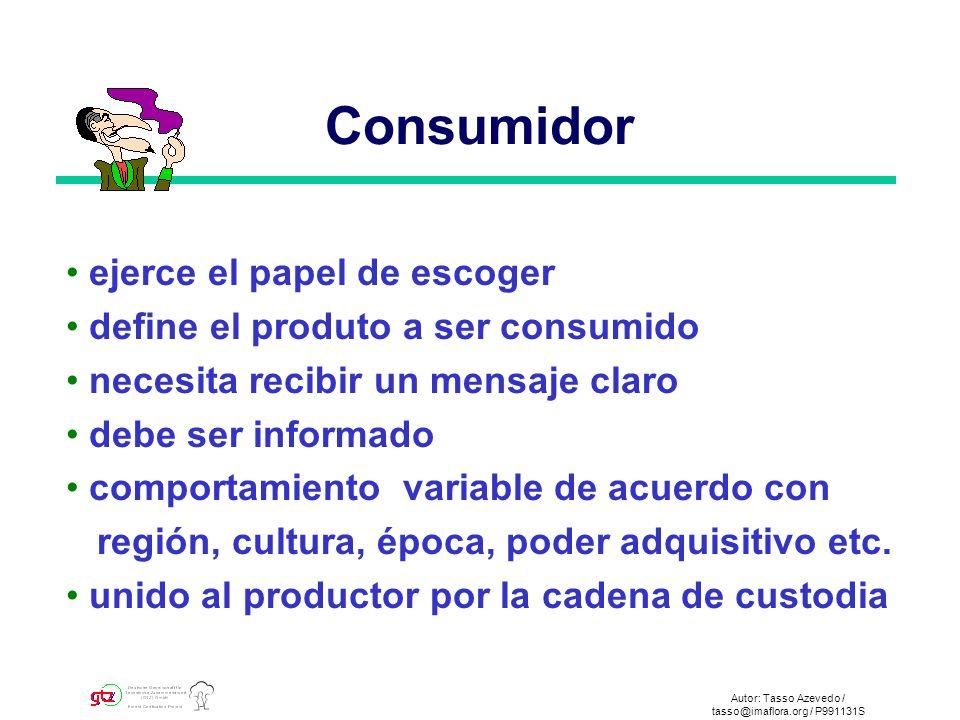 Autor: Tasso Azevedo / tasso@imaflora.org / P991131S Consumidor ejerce el papel de escoger define el produto a ser consumido necesita recibir un mensaje claro debe ser informado comportamiento variable de acuerdo con región, cultura, época, poder adquisitivo etc.