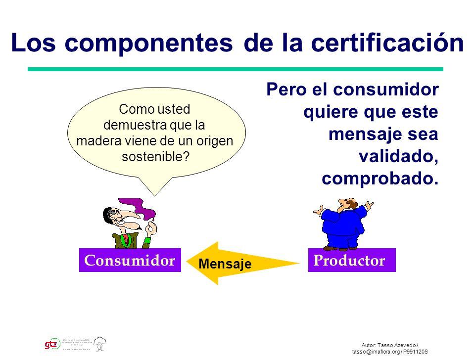 Autor: Tasso Azevedo / tasso@imaflora.org / P991120S Los componentes de la certificación ProductorConsumidor Mensaje Pero el consumidor quiere que este mensaje sea validado, comprobado.