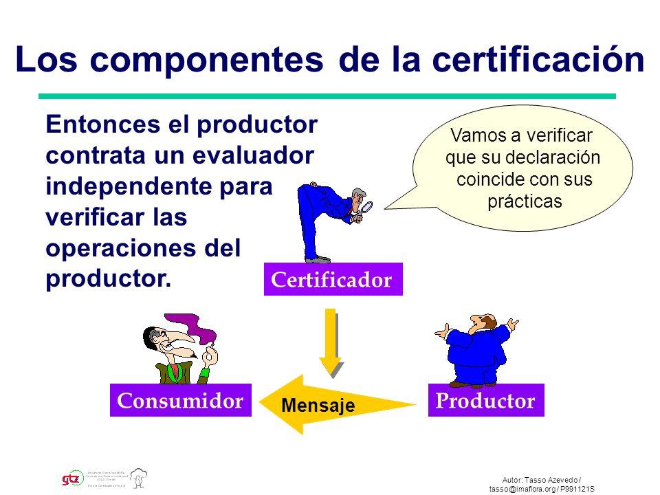 Autor: Tasso Azevedo / tasso@imaflora.org / P991122S Certificador ProductorConsumidor Mensaje Para monitorear y evaluar como trabaja el certificador y garantizar su capacidad de hacer una evaluación independiente, tecnicamente consistente y transparente existe el acreditador Acreditador Los componentes de la certificación