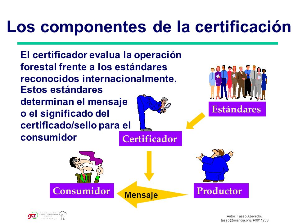 Autor: Tasso Azevedo / tasso@imaflora.org / P991125S Acreditador Certificador ProductorConsumidor Estándares Mensaje Los componentes de la certificación