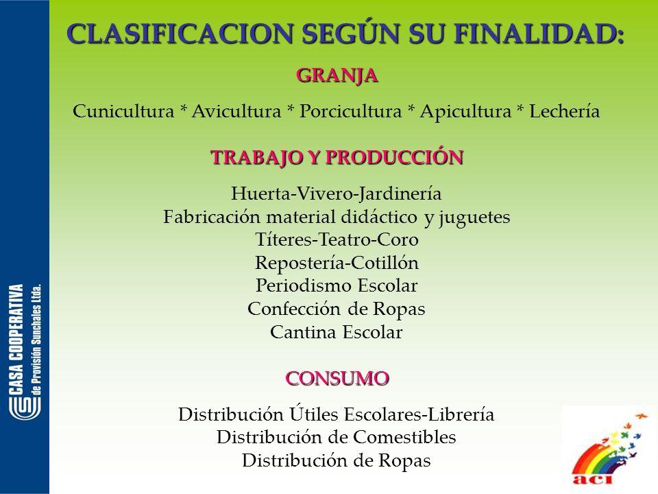 GRANJA Cunicultura * Avicultura * Porcicultura * Apicultura * Lechería TRABAJO Y PRODUCCIÓN Huerta-Vivero-Jardinería Fabricación material didáctico y