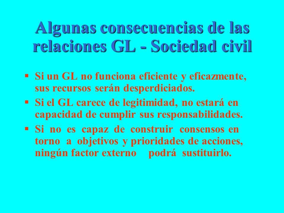 Algunas consecuencias de las relaciones GL - Sociedad civil Si un GL no funciona eficiente y eficazmente, sus recursos serán desperdiciados. Si el GL