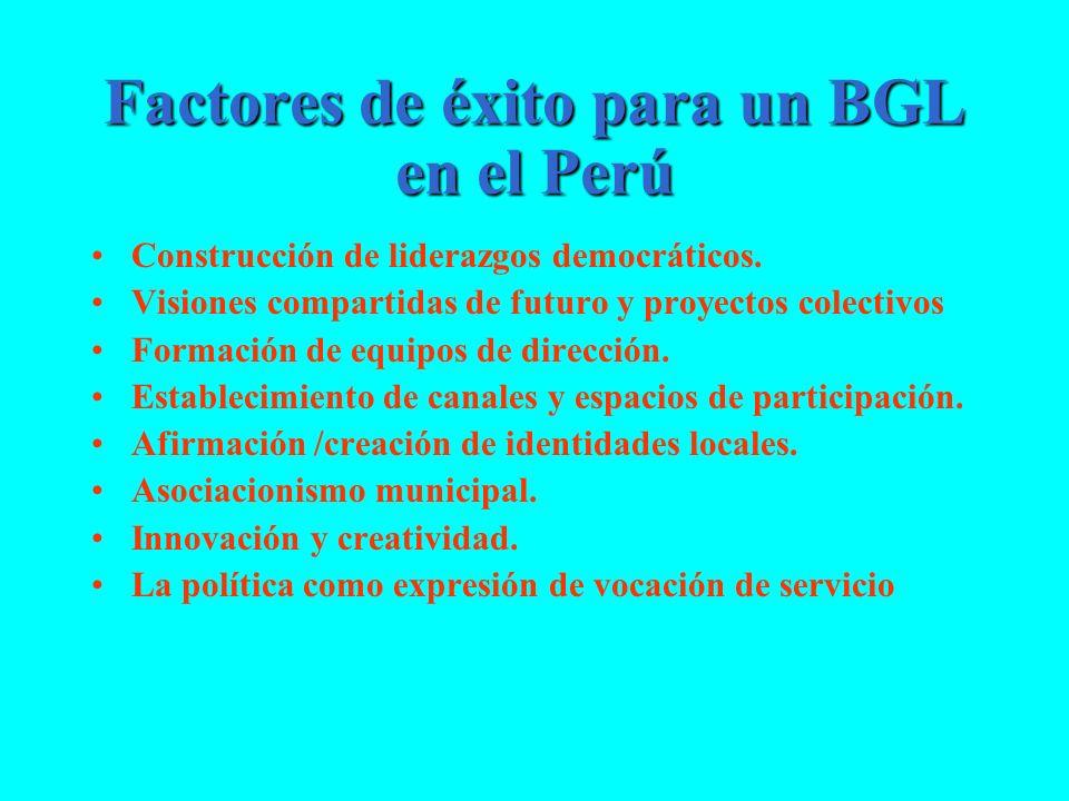 Factores de éxito para un BGL en el Perú Construcción de liderazgos democráticos. Visiones compartidas de futuro y proyectos colectivos Formación de e