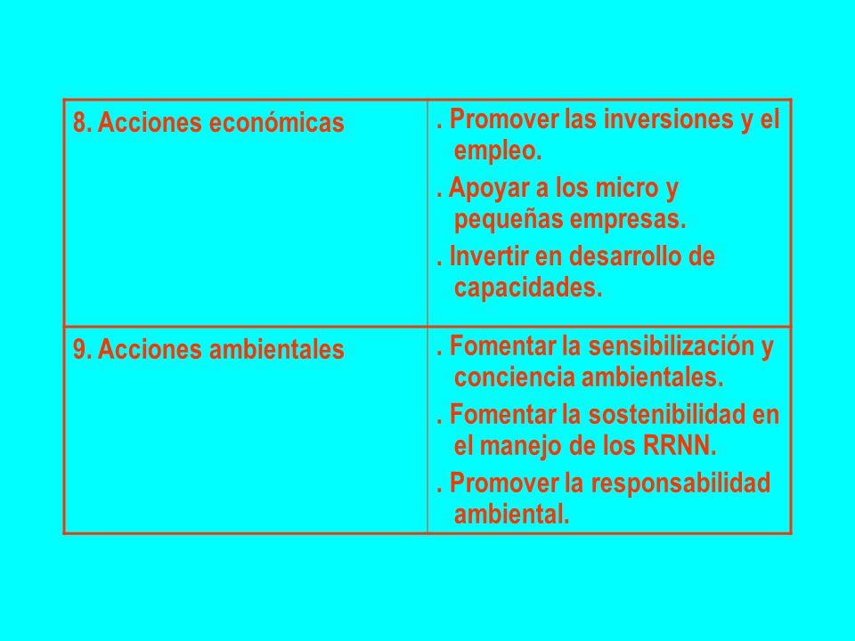 8. Acciones económicas. Promover las inversiones y el empleo.. Apoyar a los micro y pequeñas empresas.. Invertir en desarrollo de capacidades. 9. Acci
