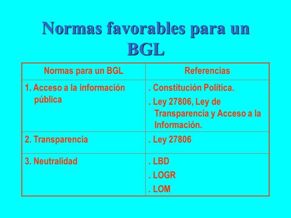 Normas favorables para un BGL Normas para un BGLReferencias 1. Acceso a la información pública. Constitución Política.. Ley 27806, Ley de Transparenci