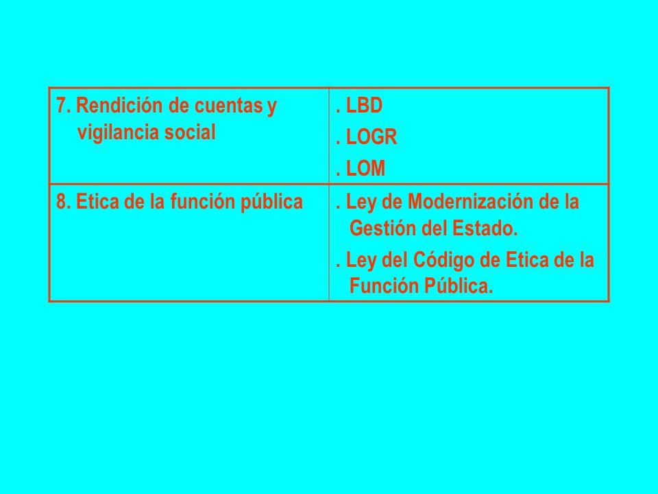 7. Rendición de cuentas y vigilancia social. LBD. LOGR. LOM 8. Etica de la función pública. Ley de Modernización de la Gestión del Estado.. Ley del Có