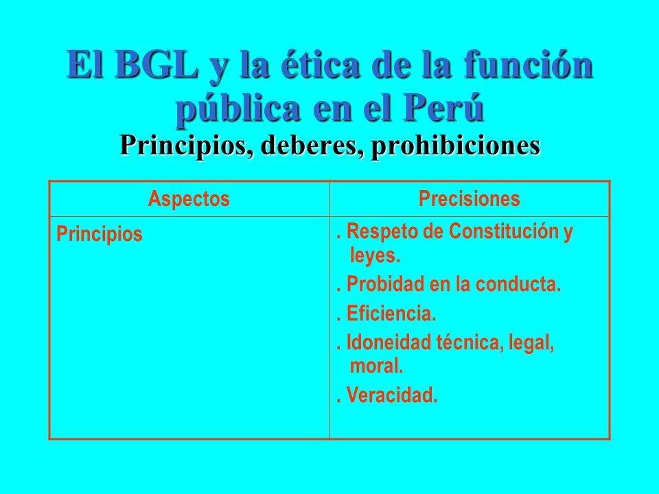 El BGL y la ética de la función pública en el Perú Principios, deberes, prohibiciones AspectosPrecisiones Principios. Respeto de Constitución y leyes.