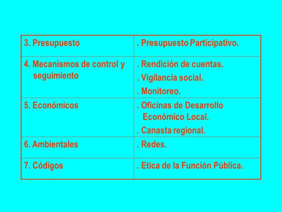 3. Presupuesto. Presupuesto Participativo. 4. Mecanismos de control y seguimiento. Rendición de cuentas.. Vigilancia social.. Monitoreo. 5. Económicos