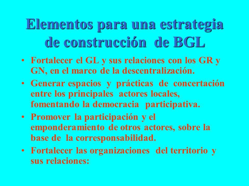 Elementos para una estrategia de construcción de BGL Fortalecer el GL y sus relaciones con los GR y GN, en el marco de la descentralización. Generar e