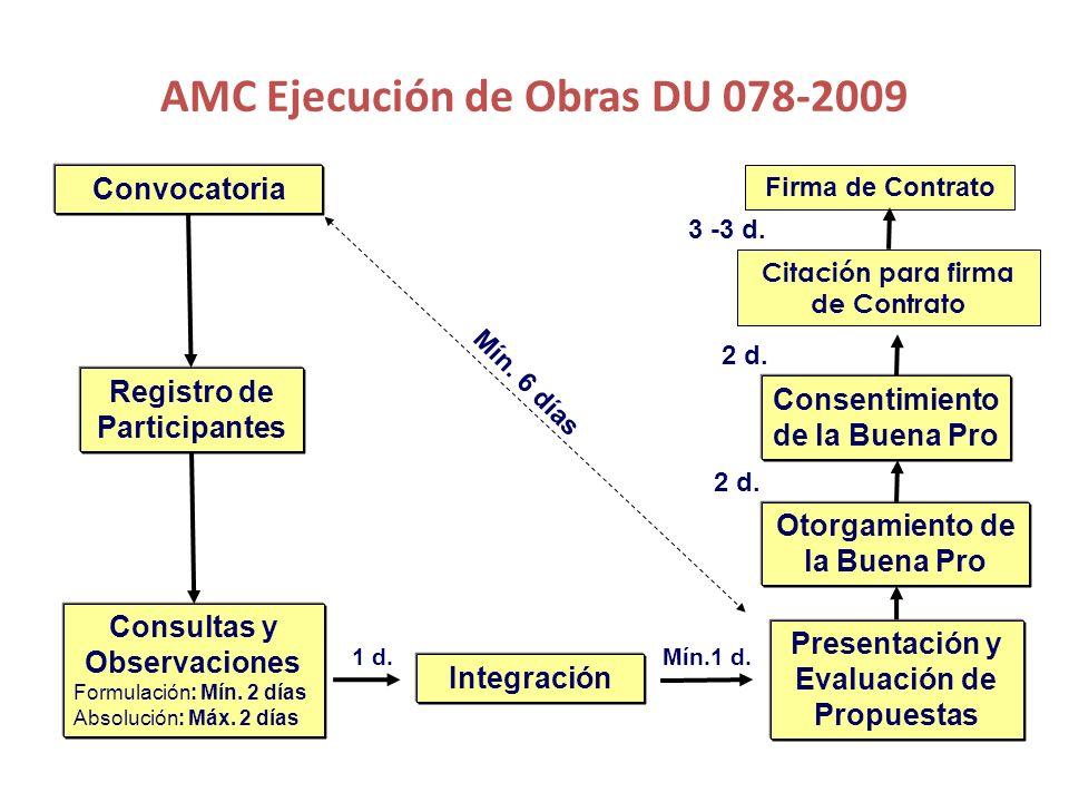 AMC Bienes y Servicios DU 078-2009 Convocatoria Registro de Participantes Otorgamiento de la Buena Pro Consentimiento de la Buena Pro Mín.