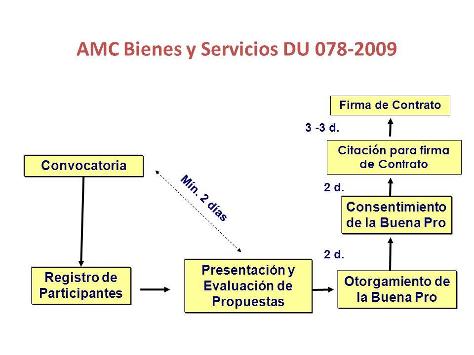 Régimen de Notificaciones Todos los actos realizados durante el proceso de selección se entienden notificados el mismo día de su publicación en el SEACE.